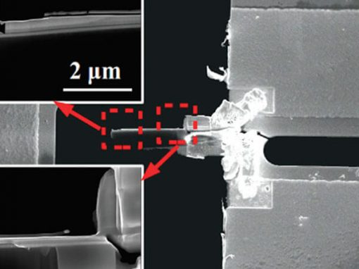 In situ transmission electron microscopy of resistive switching in thin silicon oxide layers
