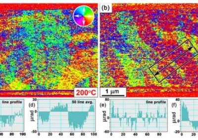 Quantitative TEM imaging of the magnetostructural and phase transitions in FeRh thin film systems