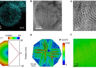 Enabling nanoscale flexoelectricity at extreme temperature by tuning cation diffusion