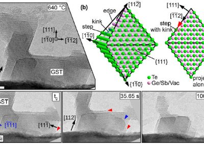 Phase Stability and Anisotropic Sublimation of Cubic Ge–Sb–Te Alloy Observed by In Situ Transmission Electron Microscopy