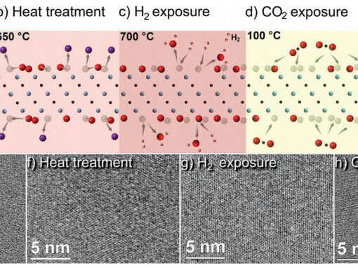 2D Transition Metal Carbides (MXenes) for Carbon Capture