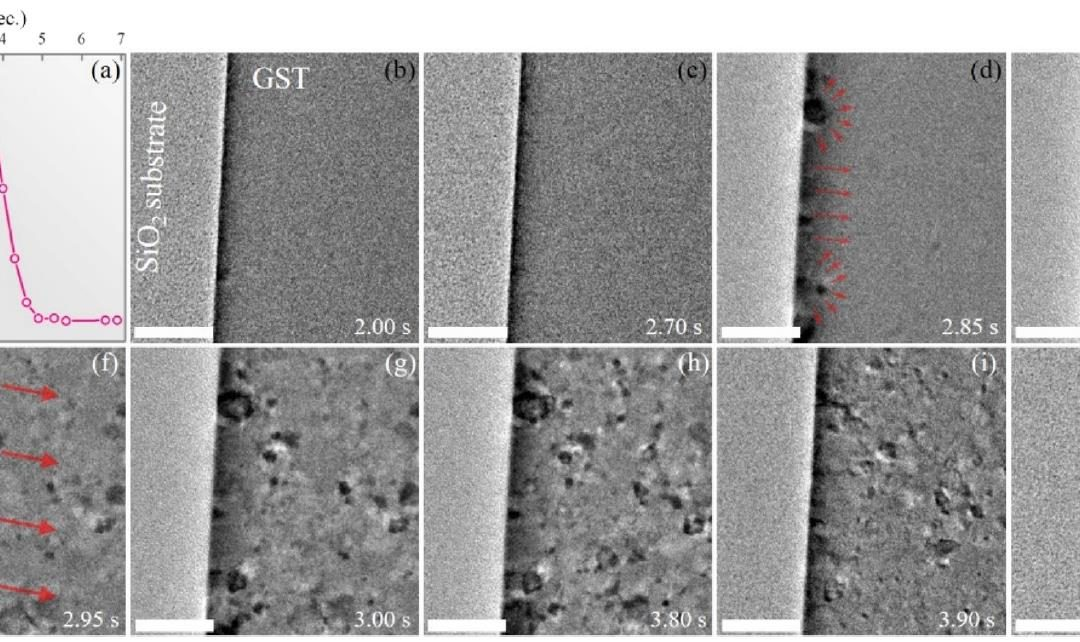 In-situ observation of Ge2Sb2Te5 crystallization at the passivated interface