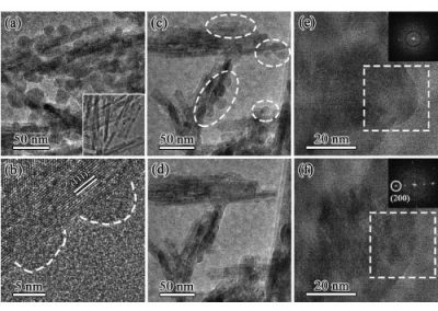 Oxide Catalysts with Ultrastrong Resistance to SO2 Deactivation for Removing Nitric Oxide at Low Temperature
