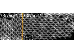Atomic Structure and Dynamics of Defects and Grain Boundaries in 2D Pd2Se3 Monolayers