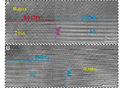 Interfacial nanophases stabilize nanotwins in high-entropy alloys