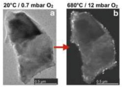 Investigation of the Oxidation Reaction of LiFePO4 Cathode Material using Environmental TEM