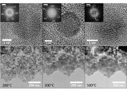 Optimizing Ni−Fe−Ga alloys into Ni2FeGa for the Hydrogenation of CO2 into Methanol