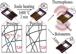 Rapid, efficient, and non-destructive purification of single-walled carbon nanotube films from metallic impurities by Joule heating
