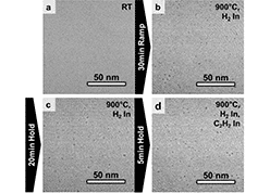 Zeolite Nanosheets Stabilize Catalyst Particles to Promote the Growth of Thermodynamically Unfavorable, Small‐Diameter Carbon Nanotubes