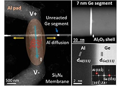 In-Situ Transmission Electron Microscopy Imaging of Aluminum Diffusion in Germanium Nanowires for the Fabrication of Sub-10 nm Ge Quantum Disks