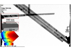 Correlated and in-situ electrical transmission electron microscopy studies and related membrane-chip fabrication