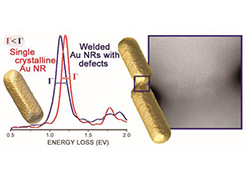 3D Characterization and Plasmon Mapping of Gold Nanorods Welded by Femtosecond Laser Irradiation