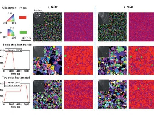 Manipulation of solute partitioning mechanisms for nanocrystalline stability