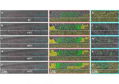 Identification of embedded nanotwins at c-Si/a-Si:H interface limiting the performance of high-efficiency silicon heterojunction solar cells