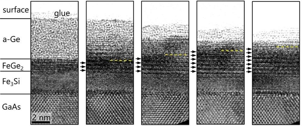 Markus Terker figure 1 showing snap shots of annealing