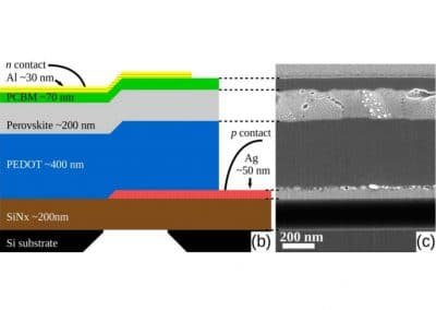 STEM electron beam-induced current measurements of organic-inorganic perovskite solar cells