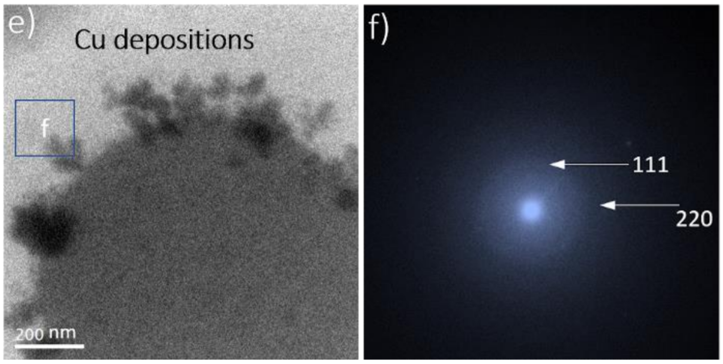 Electron diffraction Annette article